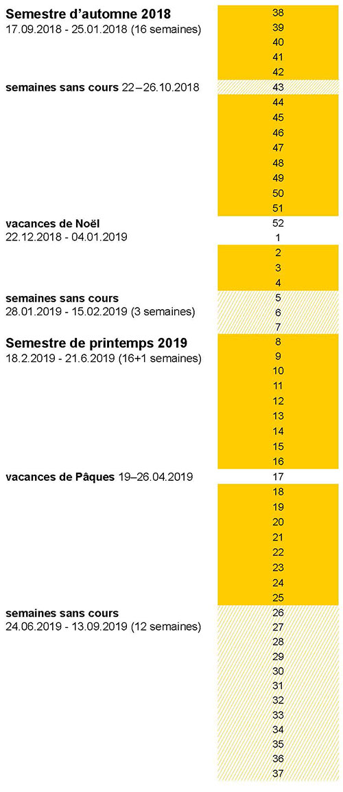 Calendrier académique HES⁠-⁠SO 2018-2019. Photo :